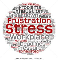 stock-photo-concept-conceptual-mental-stress-at-workplace-or-job-abstract-round-word-cloud-isolated-on-452180749