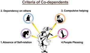 codependenty